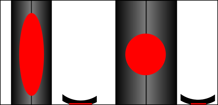 De acuerdo al diámetro de la llanta, el ancho del aro, la presión y los hilos de la tela de la cubierta, en la llanta más ancha el parche de contacto tiene menor área