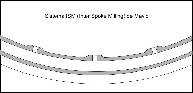 Se desbasta la pared del aro para aligerar y se deja más grueso donde conecta con el rayo y recibe el esfuerzo mayor